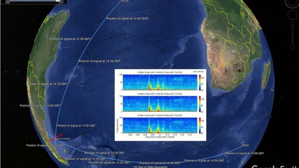 Mapa de ubicaciòn del buque  ARA San Juan