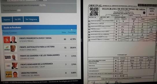 Las pruebas de las irregularidades de las elecciones