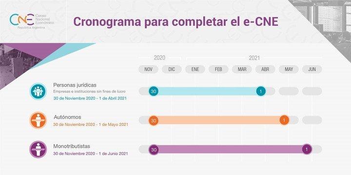 cronograma para completar el censo indec